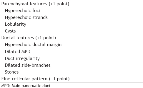 Table 4: Normal   Added Criteria For Diagnosis Of Chronic Pancreatitis